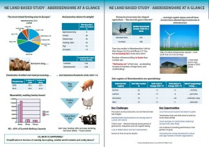 Land based study infographic 9 3 16