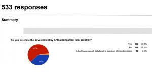 AFC Survey 22 08 16